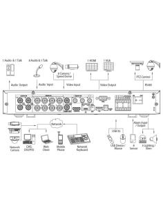 Securview CVR8PRO Professional Series 8 Channel 4.0MP HDCVI Digital Video Recorder