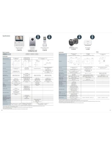 Panasonic Vl Swd501az Wireless Video Intercom System Home Visitor Ptz Camera Wiring Diagram Swd501bx Recording Door Station