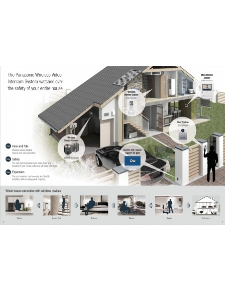 Panasonic VL-SWD501BX Wireless Video Intercom System Home Visitor Recording Door Station