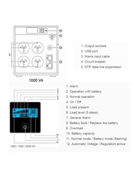 Socomec Backup Battery NeTYS PE 1000VA UPS 600W NPE-1000-LCD-AU