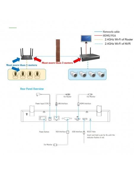 Ezviz Wireless Security Camera Kit Technical Diagram.