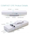Comfast Long Range Wireless Bridge Antenna kit 300Mbps 5.8Ghz upto 1KM Range