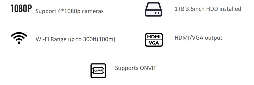 Ezviz Wiress Camera Specifications