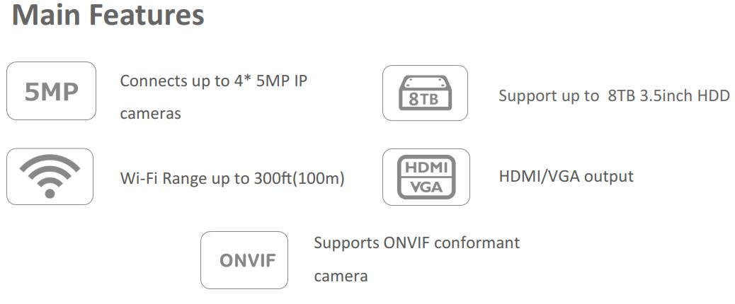 Ezviz Wireless NVR Specifications