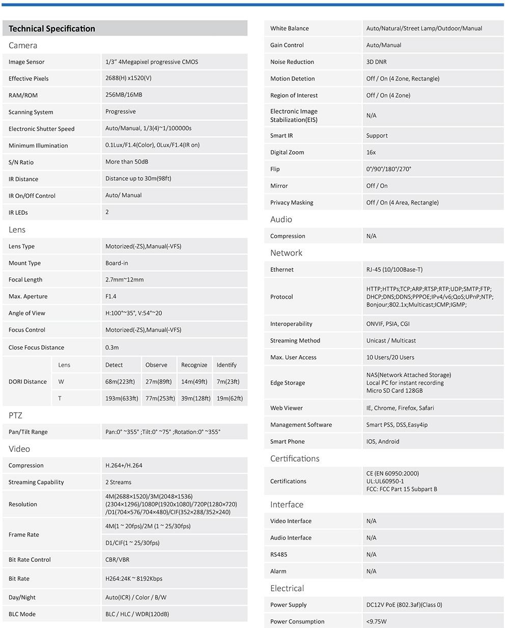 DH-IPC-HDBW2421R-ZSVFS_Datasheet_20170405-2.jpg