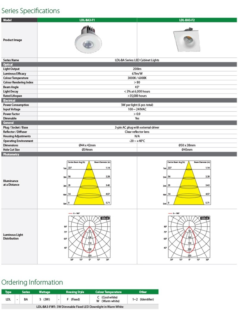 Commercial Fixed Downlight Series (PDF)-22.jpg
