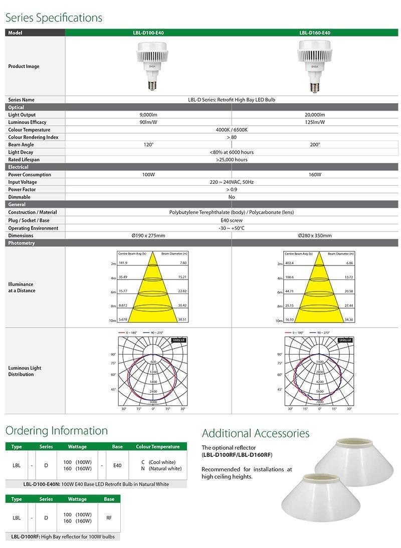 ENSA LBL-D Series Datasheet (PDF)-2.jpg