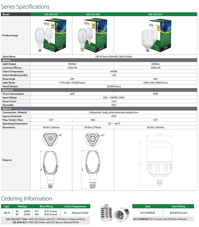 ENSA LBL-D Series LED Globes Datasheet (PDF)-2.jpg