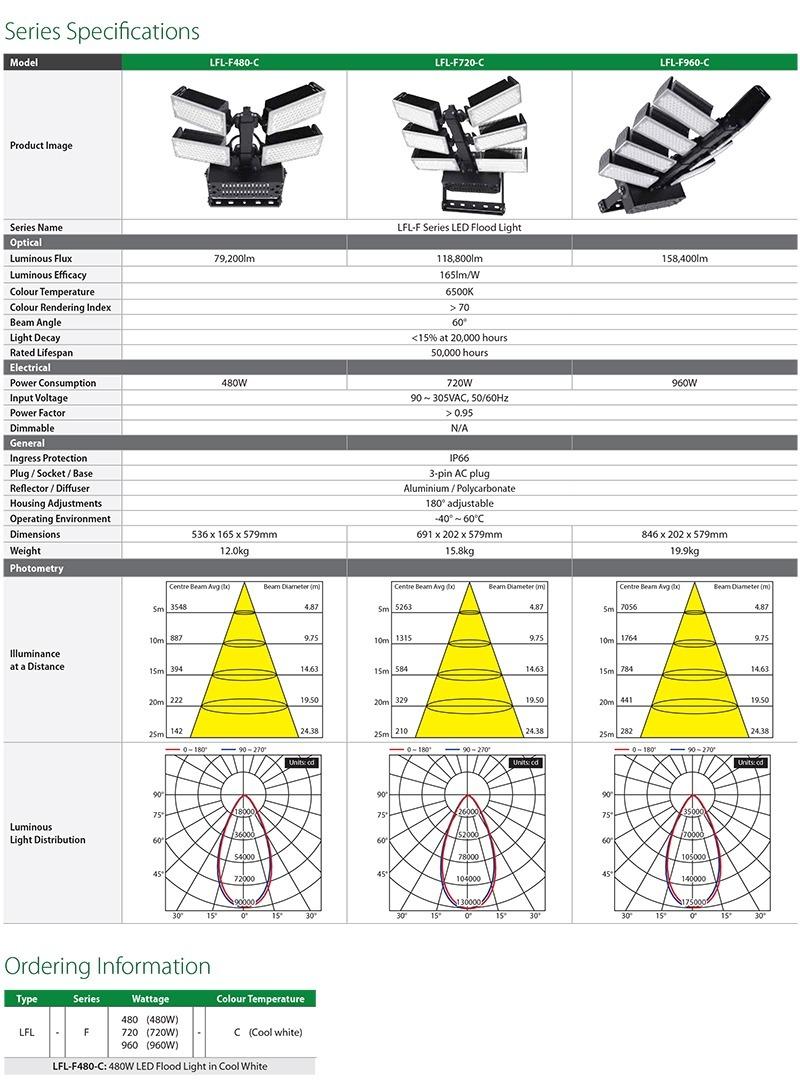 ENSA LFL-F Series Datasheet (PDF)-2.jpg