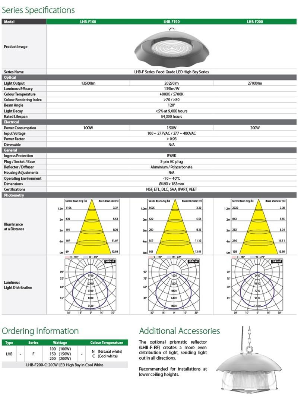 ENSA LHB-F Series Datasheet (PDF)-22.jpg