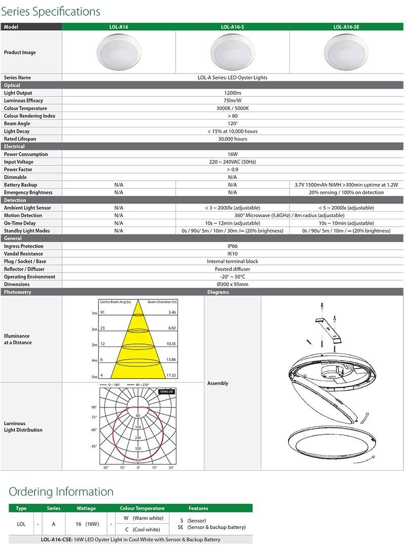 ENSA LOL-A Series Oyster Lights Datasheet (PDF)-22.jpg
