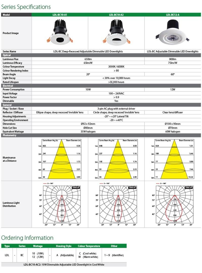 LDL-BC Series Brochure (PDF)-22.jpg