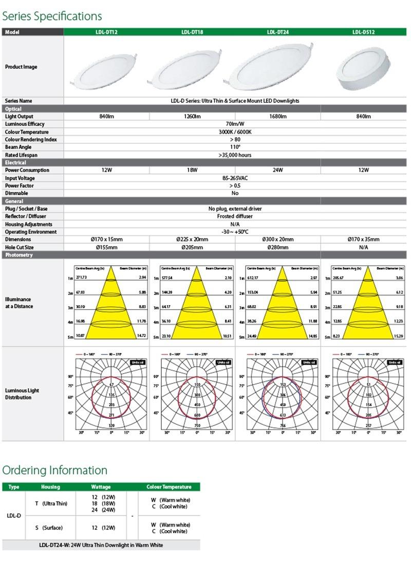 LDL-D%20Series%20Product%20Brochure%20(PDF)-22.jpg