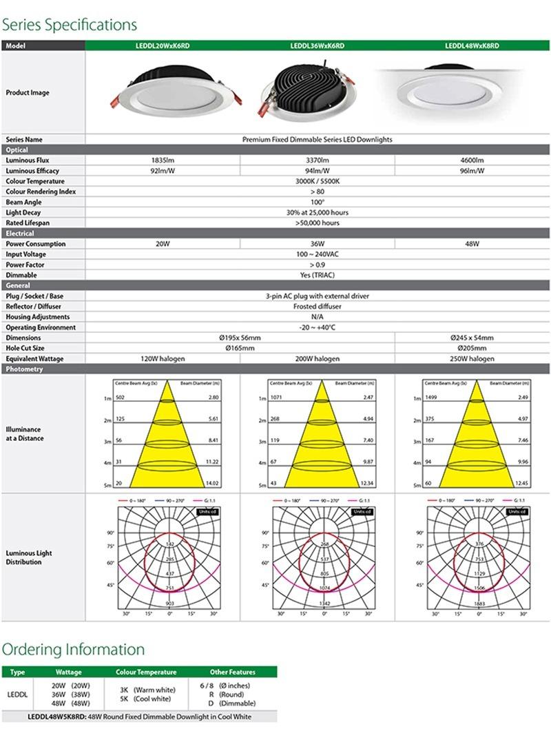 LED%20Premium%20Fixed%20Downlight%20Series%20Brochure%20(PDF)-22.jpg