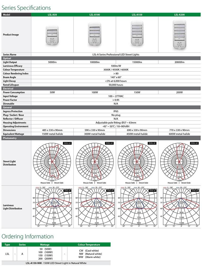LSL-A Series Product Brochure (PDF)-22.jpg