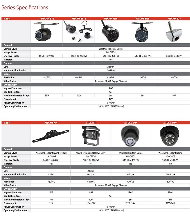 MSCAM%20Vehicle%20Camera%20Series%20-%20Product%20Brochure%20(PDF)-2.jpg