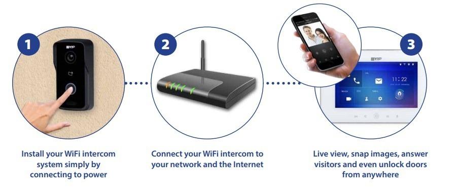 ip-intercom-systems-description.jpg