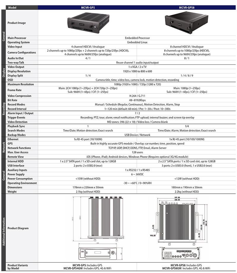 Mobile DVR Series Datasheet (PDF)-2.jpg