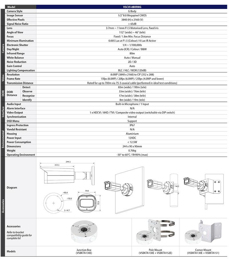 Securview BIRMG Pro Bullet Datasheet (PDF)-2.jpg