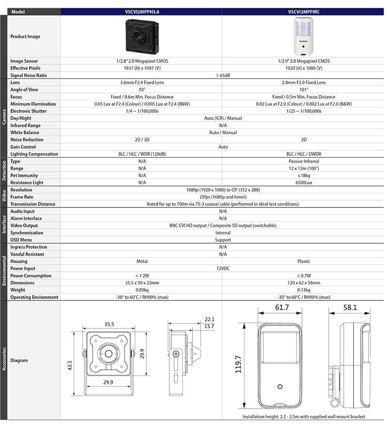 Securview PH _ RC Pinhole Camera Datasheet (PDF)-2.jpg