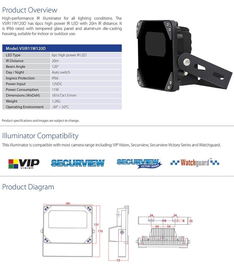 VSIR11W120D Product Brochure (PDF).jpg