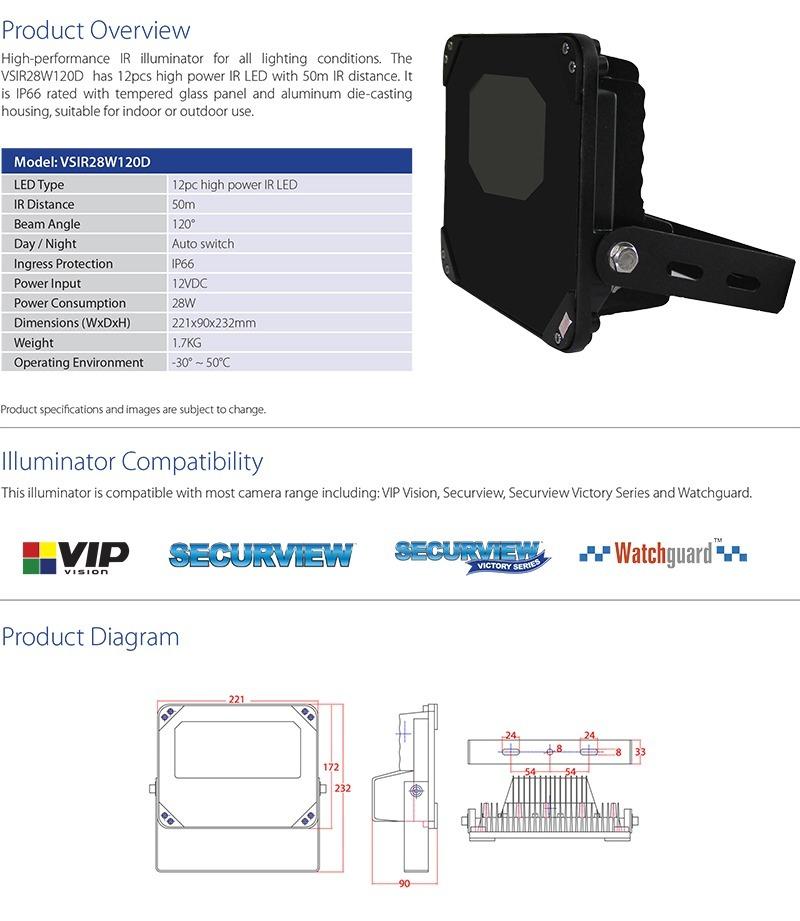 VSIR28W120D Product Brochure (PDF).jpg