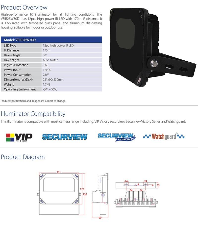 VSIR28W30D Product Brochure (PDF).jpg