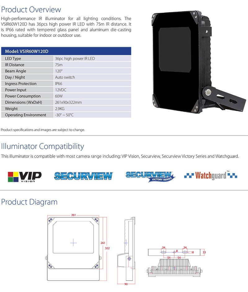 VSIR60W120D%20Product%20Brochure%20(PDF).jpg