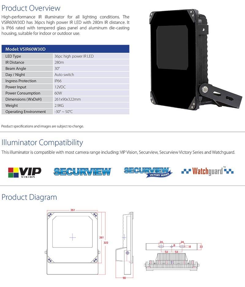 VSIR60W30D Product Brochure (PDF).jpg
