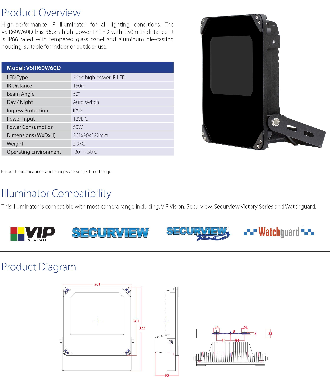 VSIR60W60D%C2%A0Product%20Brochure-1.jpg