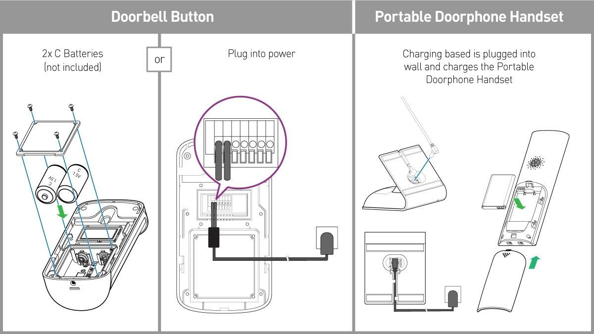 dp890c-doorbell-diagram.jpg