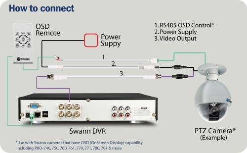 swann 30mtr extension cable with rs485 suit cctv cameras diagram diagrams 900465 rs485 ptz wiring diagram introduction to ptz ptz controller wiring diagram at readyjetset.co