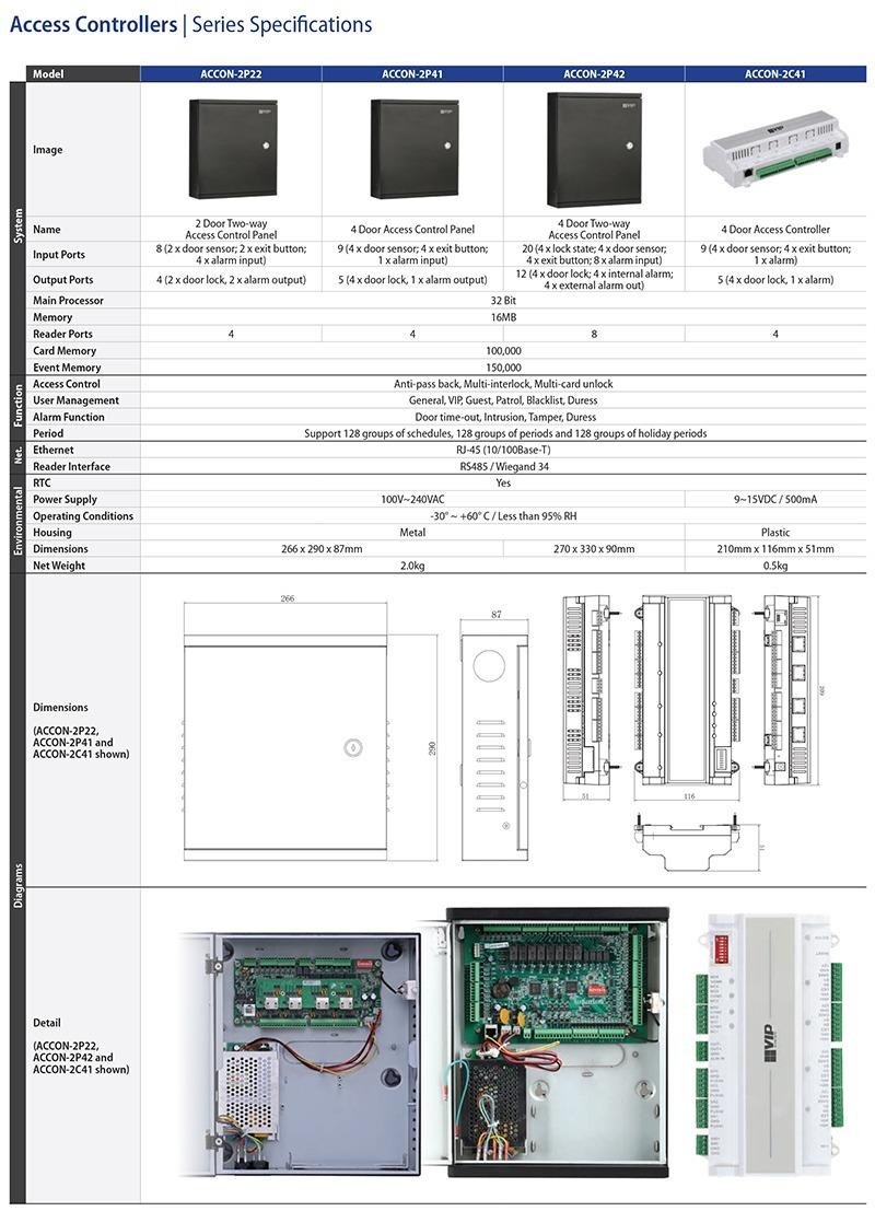 ACCON-2P22 _ ACCON-2P41 _ ACCON-2P42 _ ACCON-2C41 Datasheet (PDF)-6.jpg