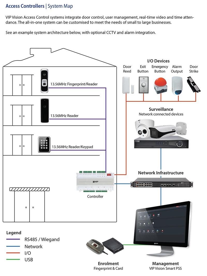 ACCON-2P22 _ ACCON-2P41 _ ACCON-2P42 _ ACCON-2C41 Datasheet (PDF)-7.jpg