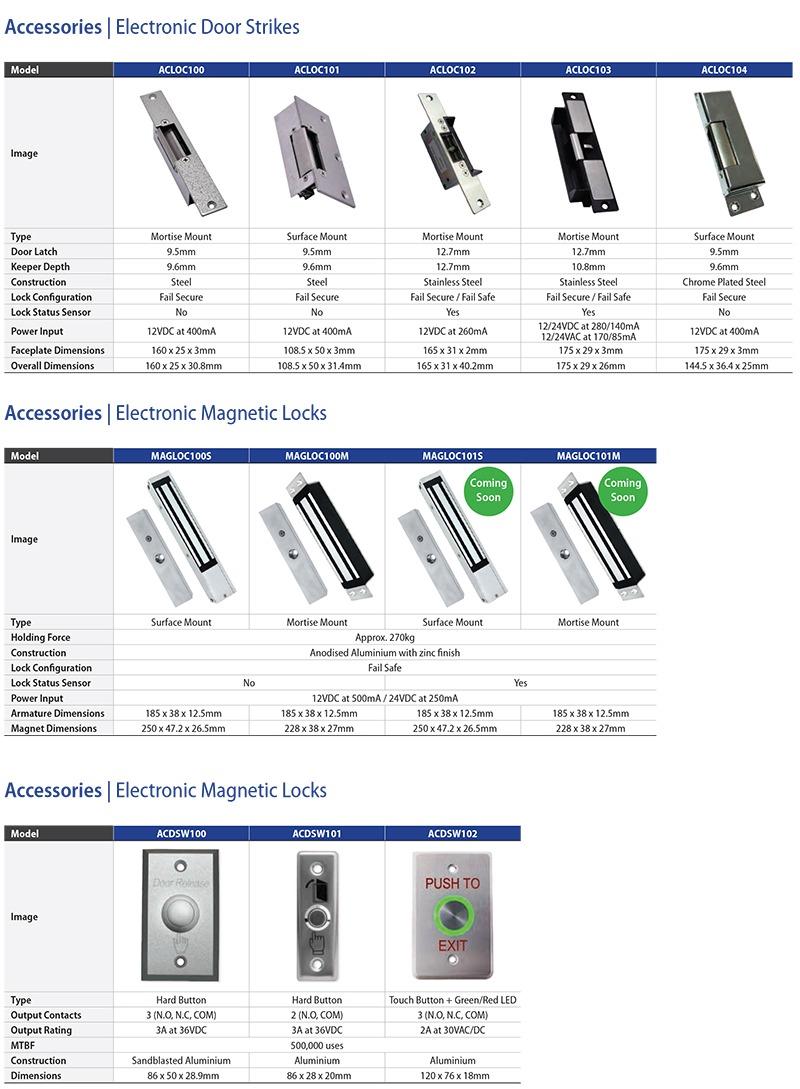 VIP Vision Access Control Accessories Datasheet (PDF).jpg