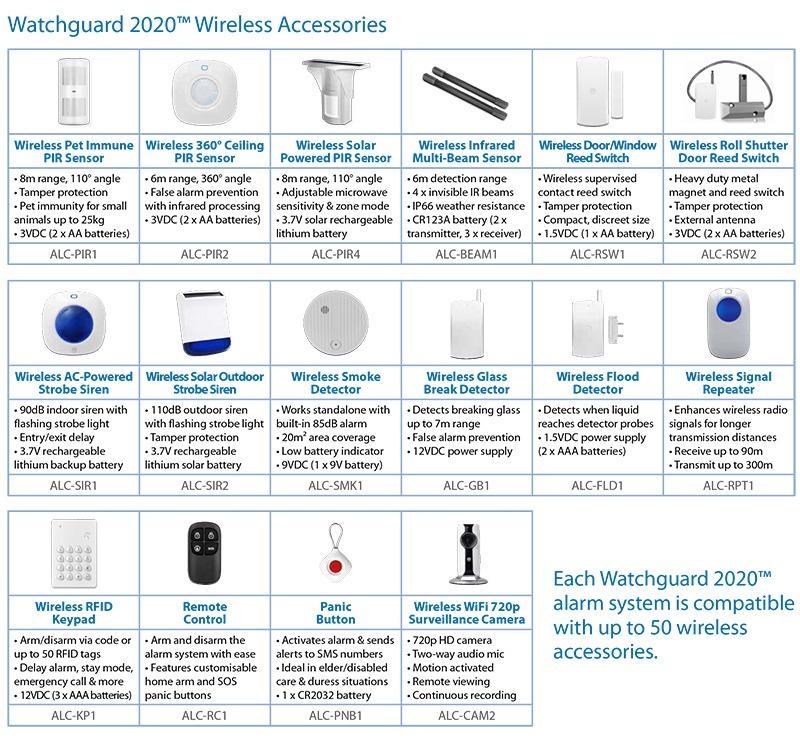 Watchguard%20ALC%20Series%20accessories%20Datasheet%20(PDF)-2.jpg