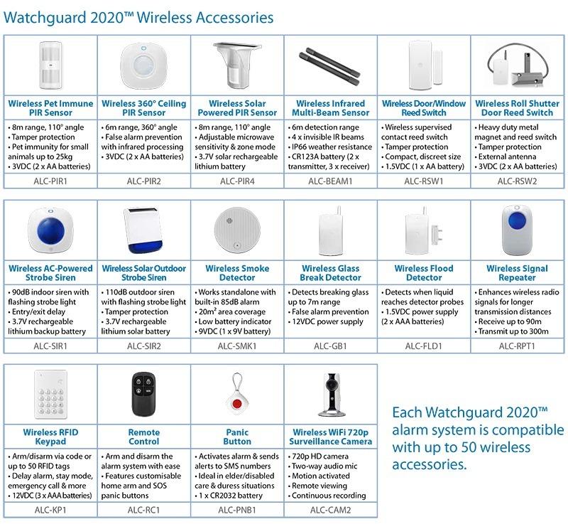 Watchguard%20ALC%20Series%20accessories%20Datasheet%20(PDF)-2_1.jpg