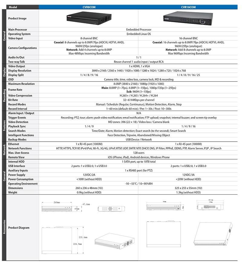 Watchguard CVRxCOM Series Datasheet (PDF)-2.jpg