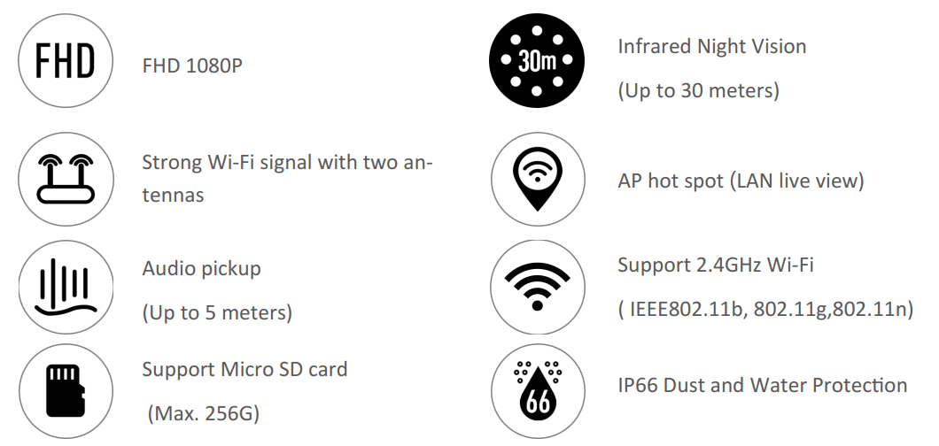 Ezviz Wireless Camera Technical Specifications